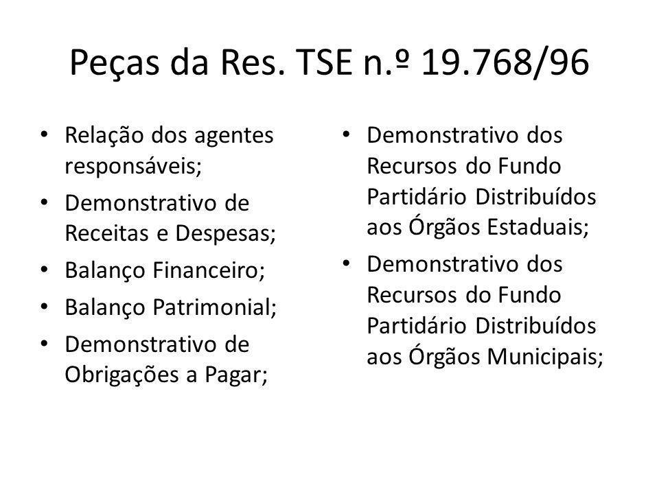 Peças da Res. TSE n.º 19.768/96 Relação dos agentes responsáveis;
