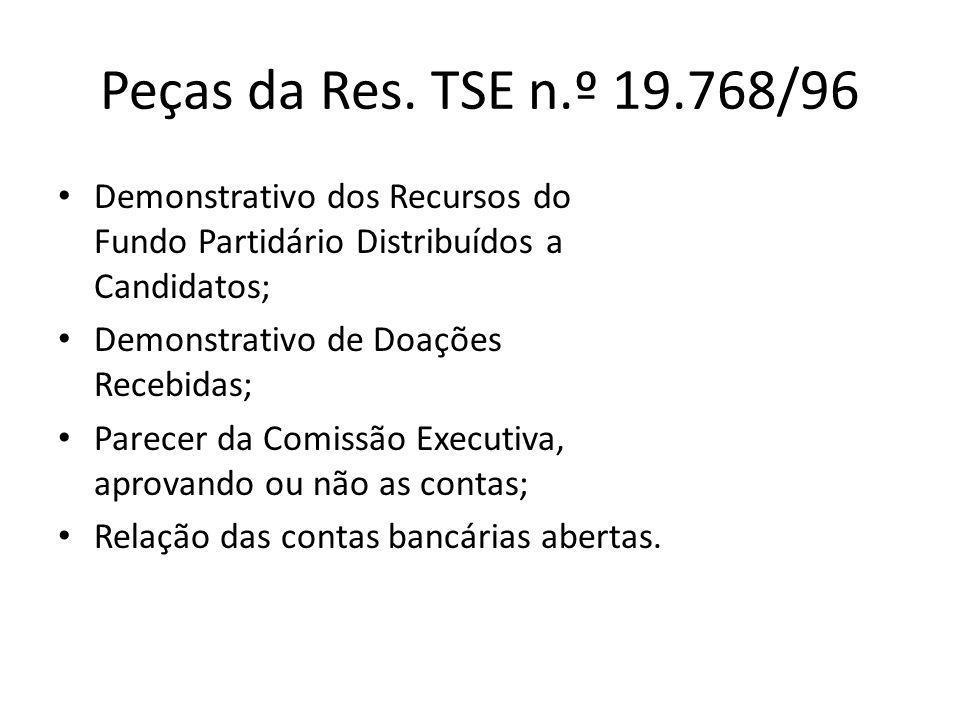 Peças da Res. TSE n.º 19.768/96 Demonstrativo dos Recursos do Fundo Partidário Distribuídos a Candidatos;