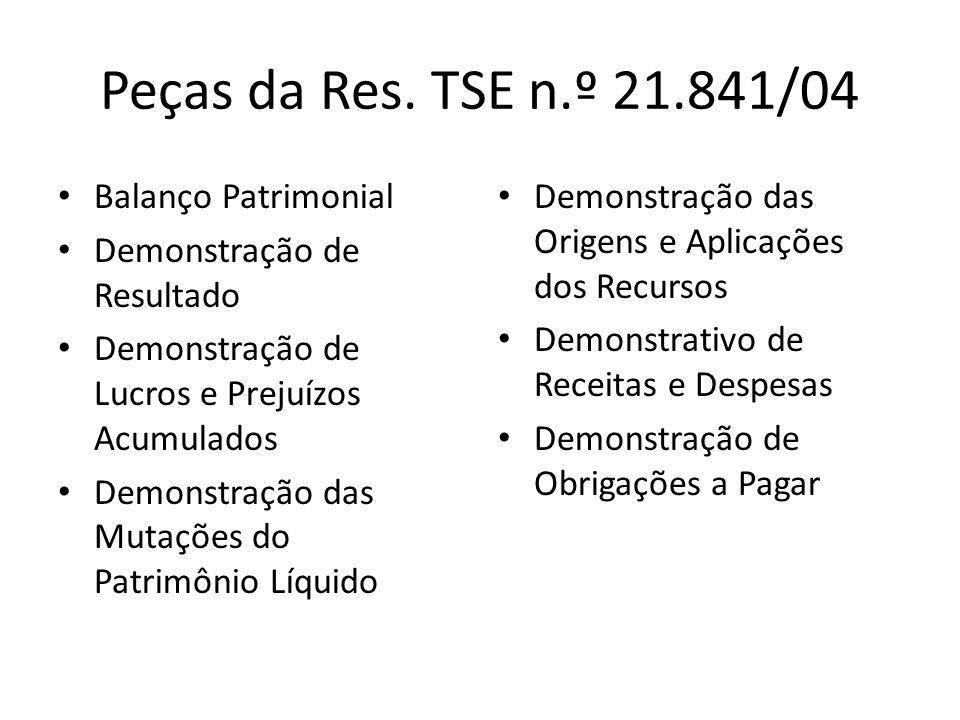 Peças da Res. TSE n.º 21.841/04 Balanço Patrimonial