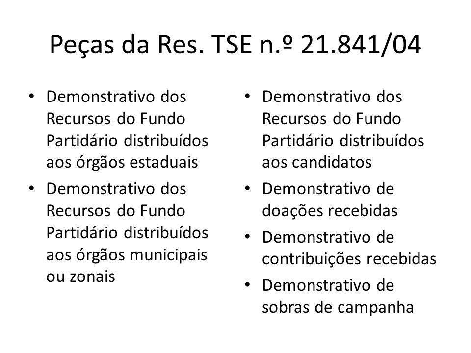 Peças da Res. TSE n.º 21.841/04 Demonstrativo dos Recursos do Fundo Partidário distribuídos aos órgãos estaduais.