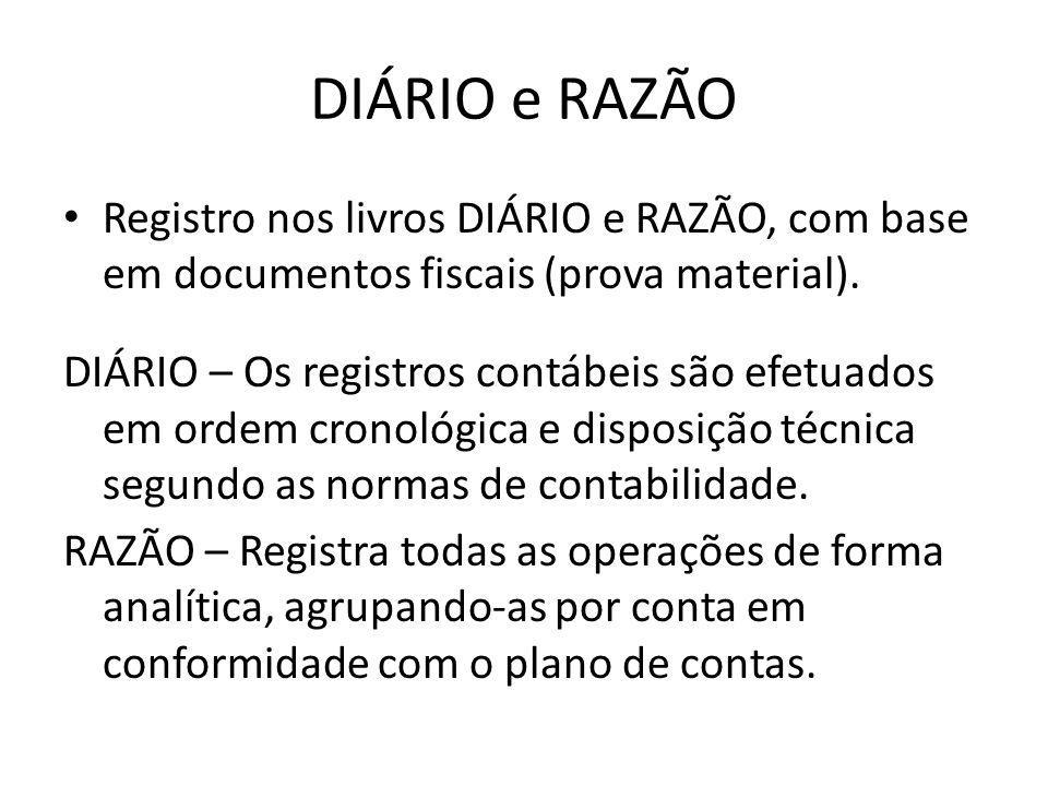 DIÁRIO e RAZÃO Registro nos livros DIÁRIO e RAZÃO, com base em documentos fiscais (prova material).
