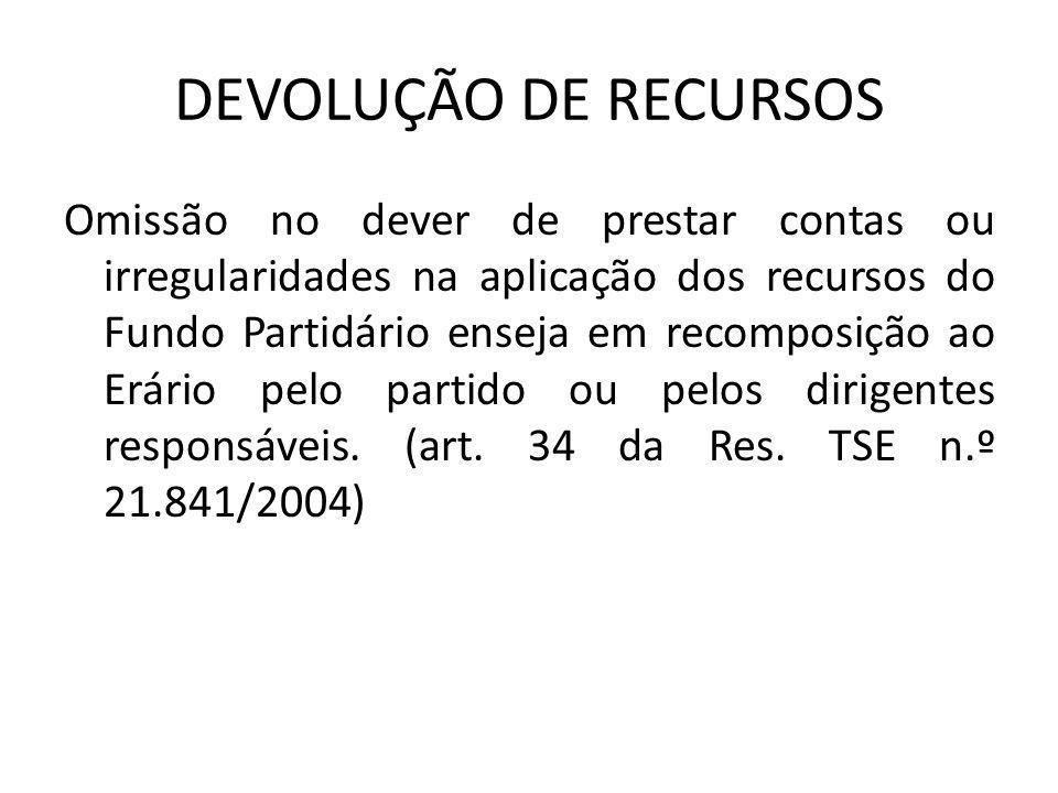 DEVOLUÇÃO DE RECURSOS