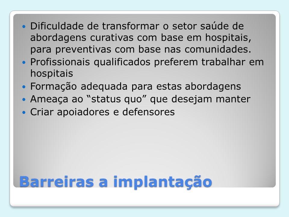 Barreiras a implantação