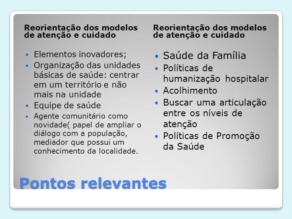 Pontos relevantes Saúde da Família Políticas de humanização hospitalar