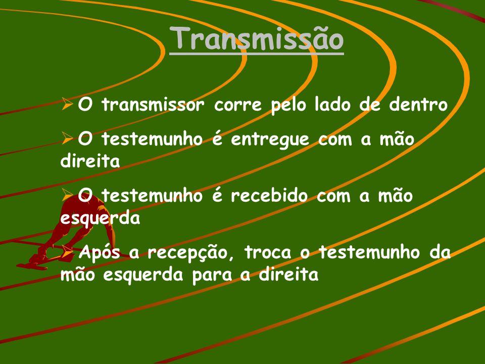 Transmissão O transmissor corre pelo lado de dentro