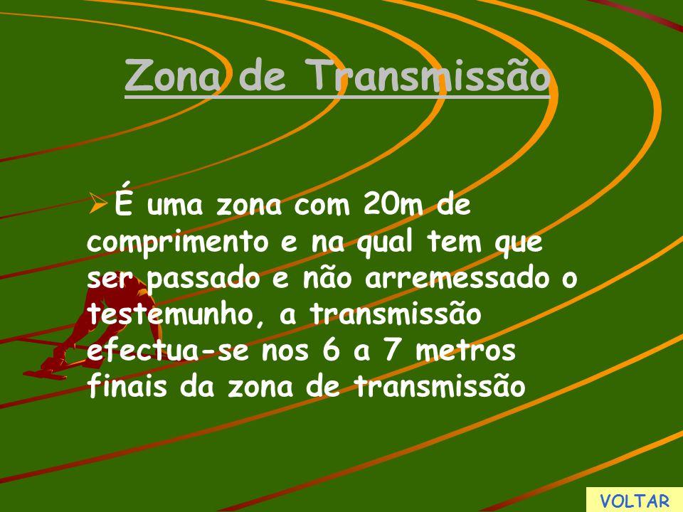 Zona de Transmissão