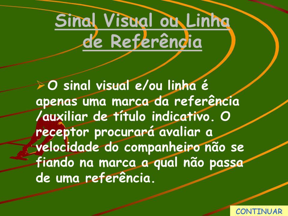 Sinal Visual ou Linha de Referência
