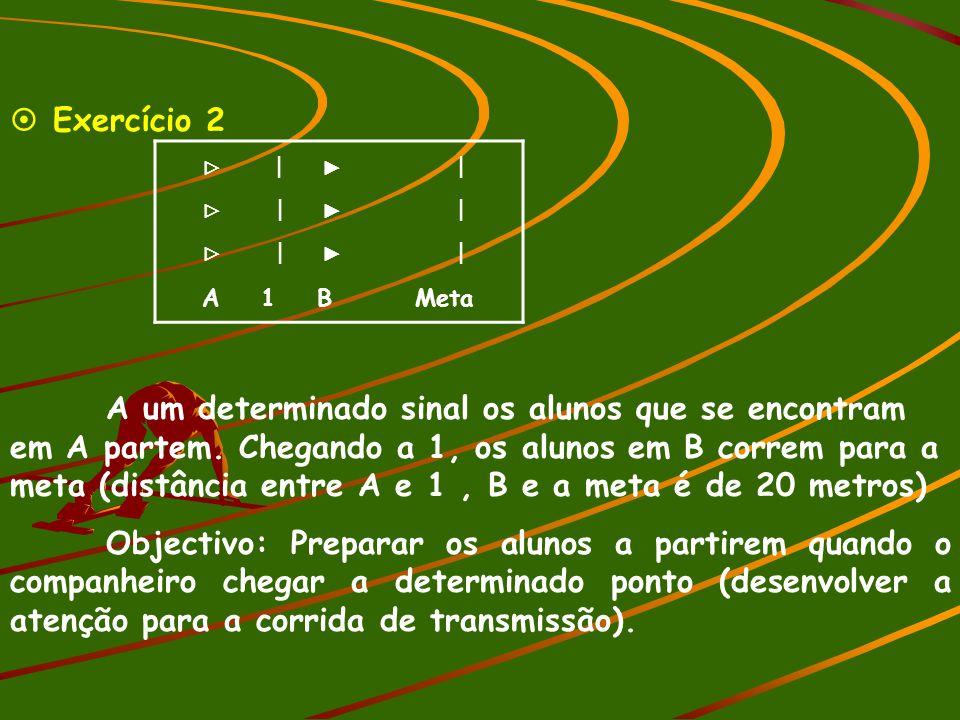 Exercício 2 ⊲ | ▶ | A 1 B Meta.