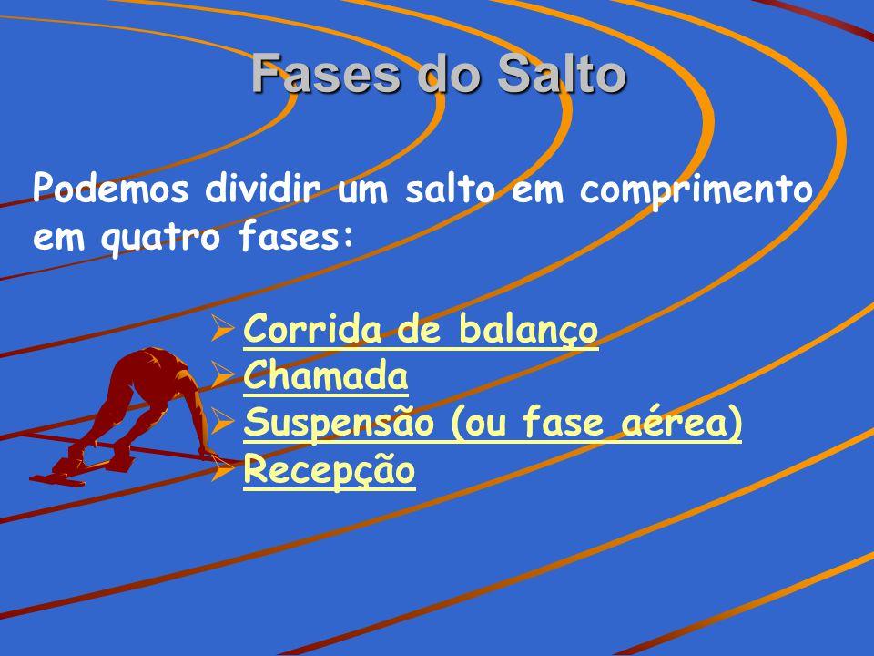 Fases do Salto Podemos dividir um salto em comprimento em quatro fases: Corrida de balanço. Chamada.