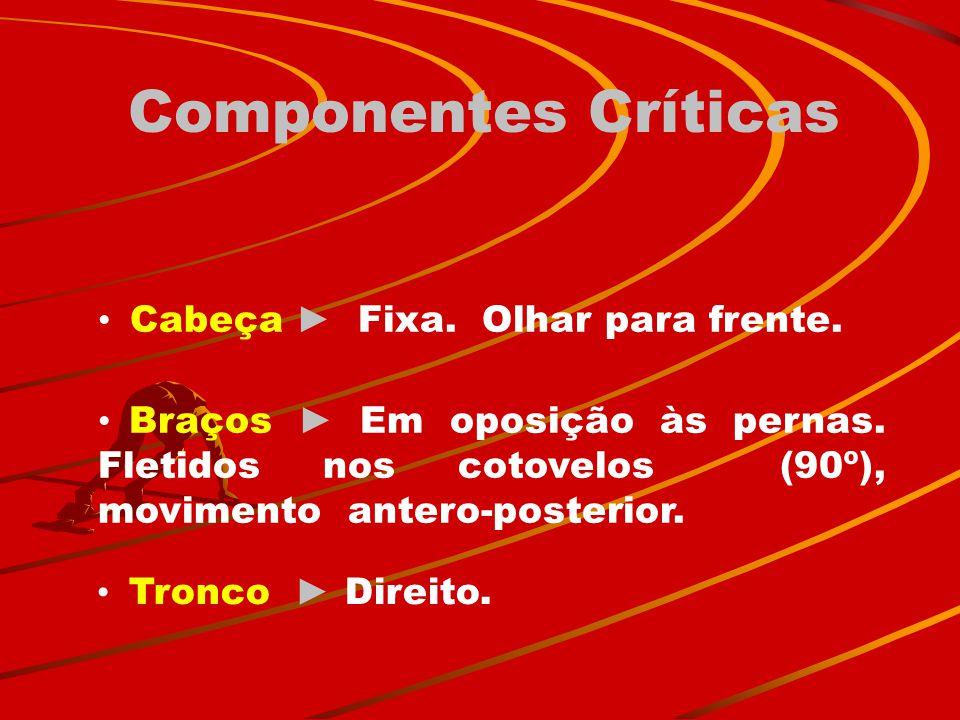 Componentes Críticas Cabeça ► Fixa. Olhar para frente.