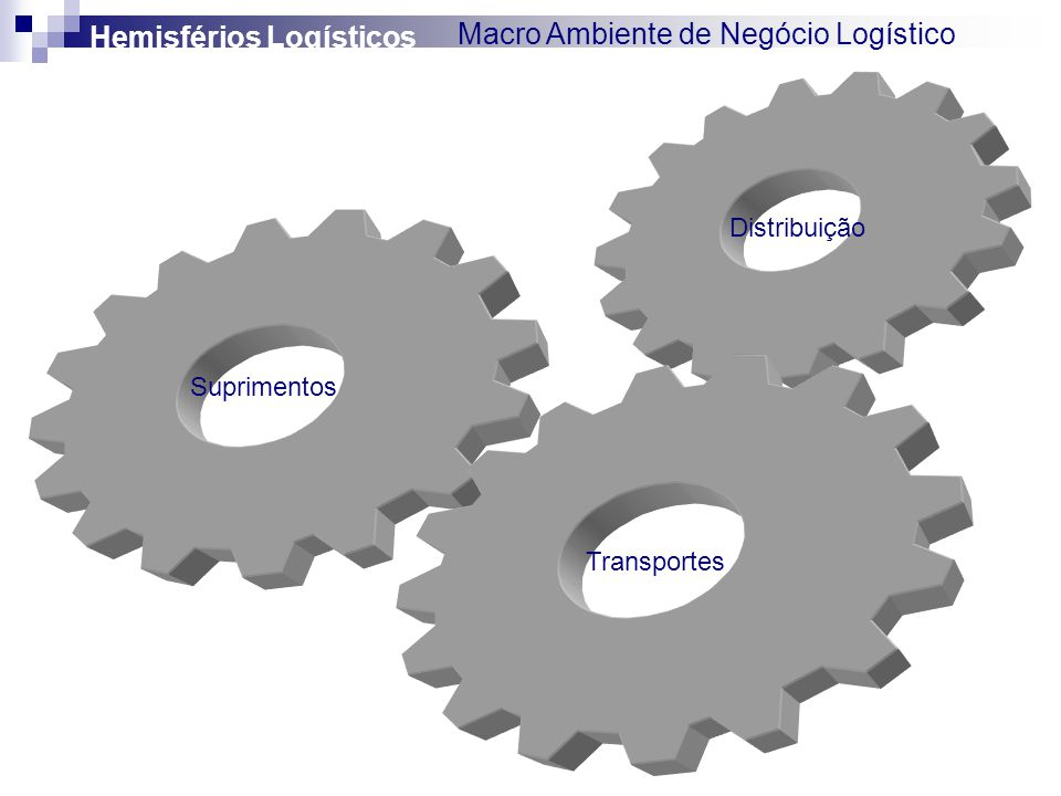 Hemisférios Logísticos Macro Ambiente de Negócio Logístico