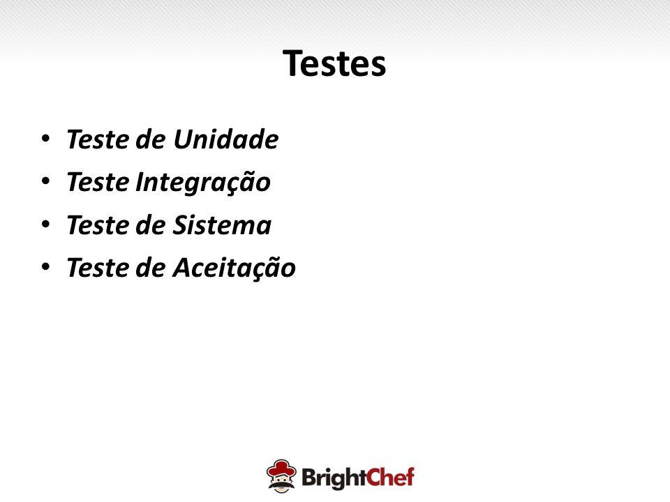 Testes Teste de Unidade Teste Integração Teste de Sistema