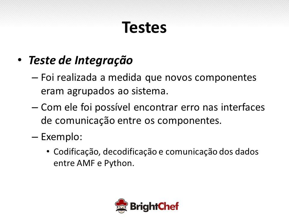 Testes Teste de Integração