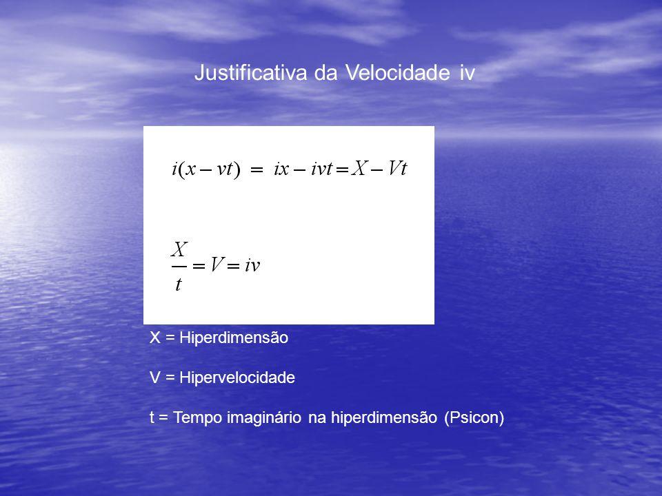 Justificativa da Velocidade iv