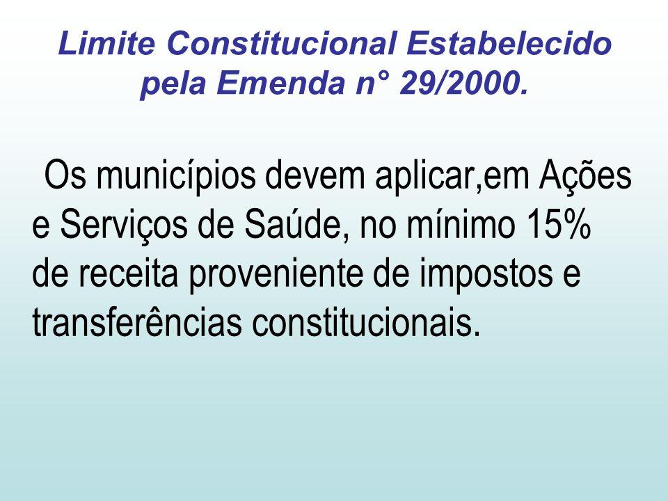 Limite Constitucional Estabelecido pela Emenda n° 29/2000.