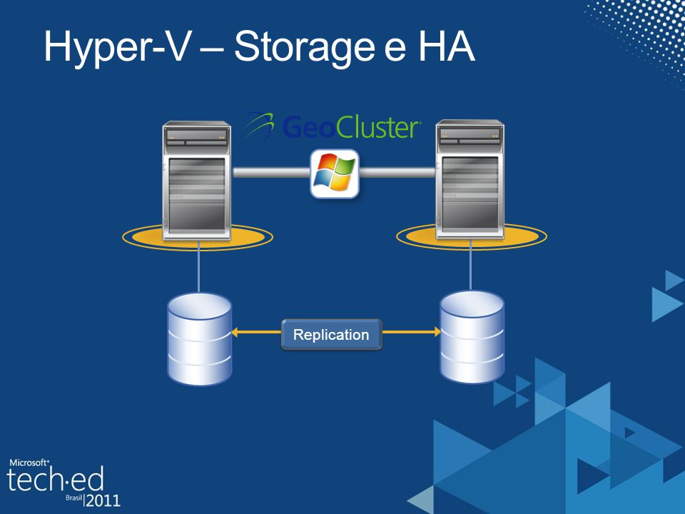 Hyper-V – Storage e HA Replication