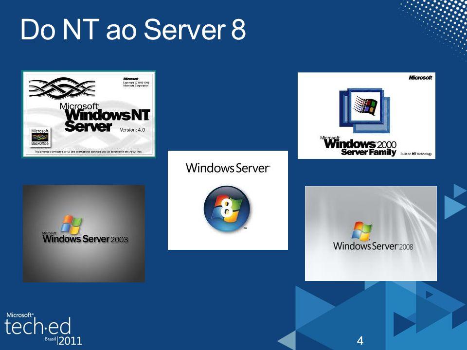 4/2/2017 1:51 PM Do NT ao Server 8. 4.