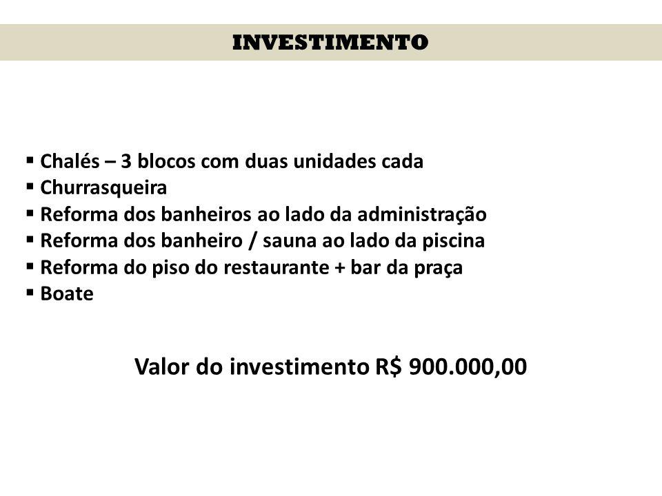 Valor do investimento R$ 900.000,00