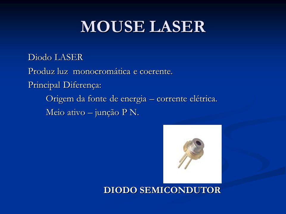 MOUSE LASER Diodo LASER Produz luz monocromática e coerente.