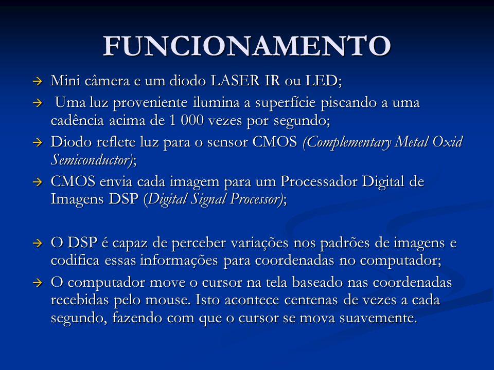 FUNCIONAMENTO Mini câmera e um diodo LASER IR ou LED;