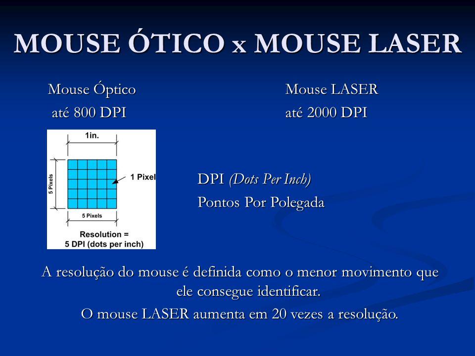 MOUSE ÓTICO x MOUSE LASER