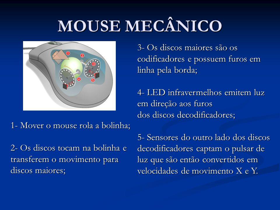 MOUSE MECÂNICO 3- Os discos maiores são os codificadores e possuem furos em linha pela borda;