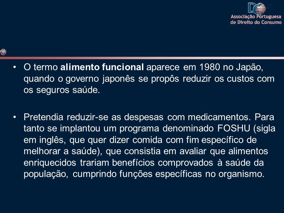 O termo alimento funcional aparece em 1980 no Japão, quando o governo japonês se propôs reduzir os custos com os seguros saúde.