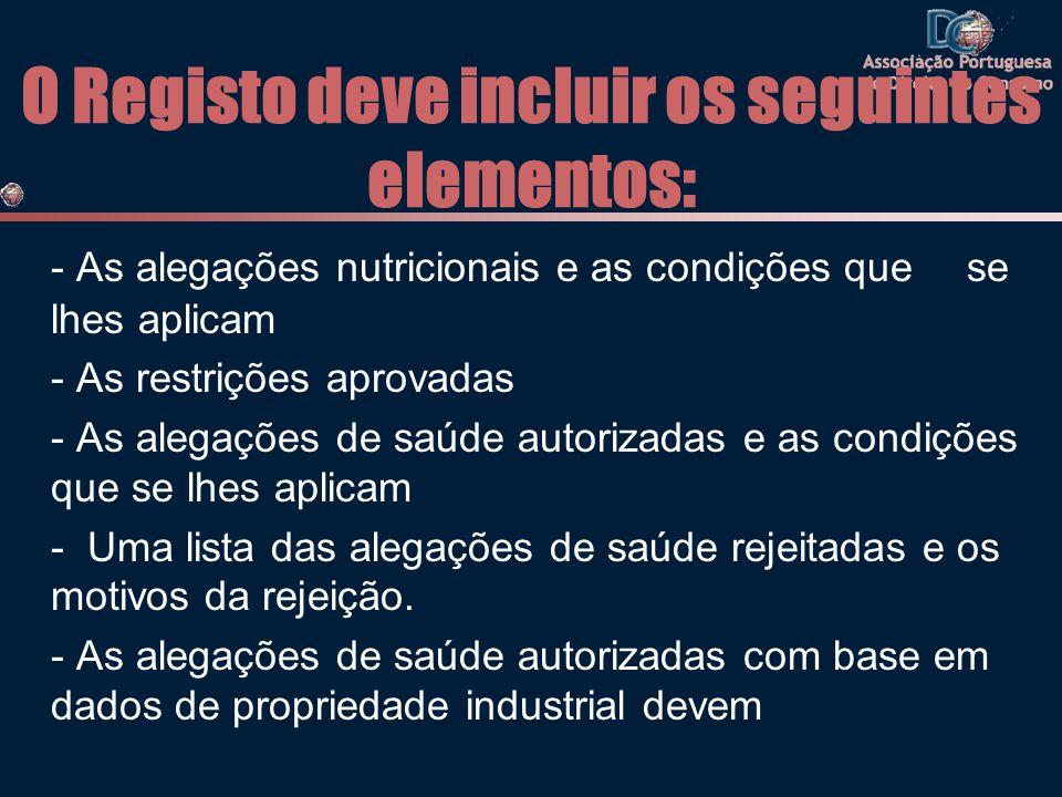 O Registo deve incluir os seguintes elementos: