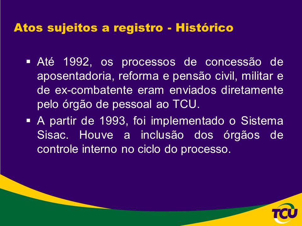 Atos sujeitos a registro - Histórico