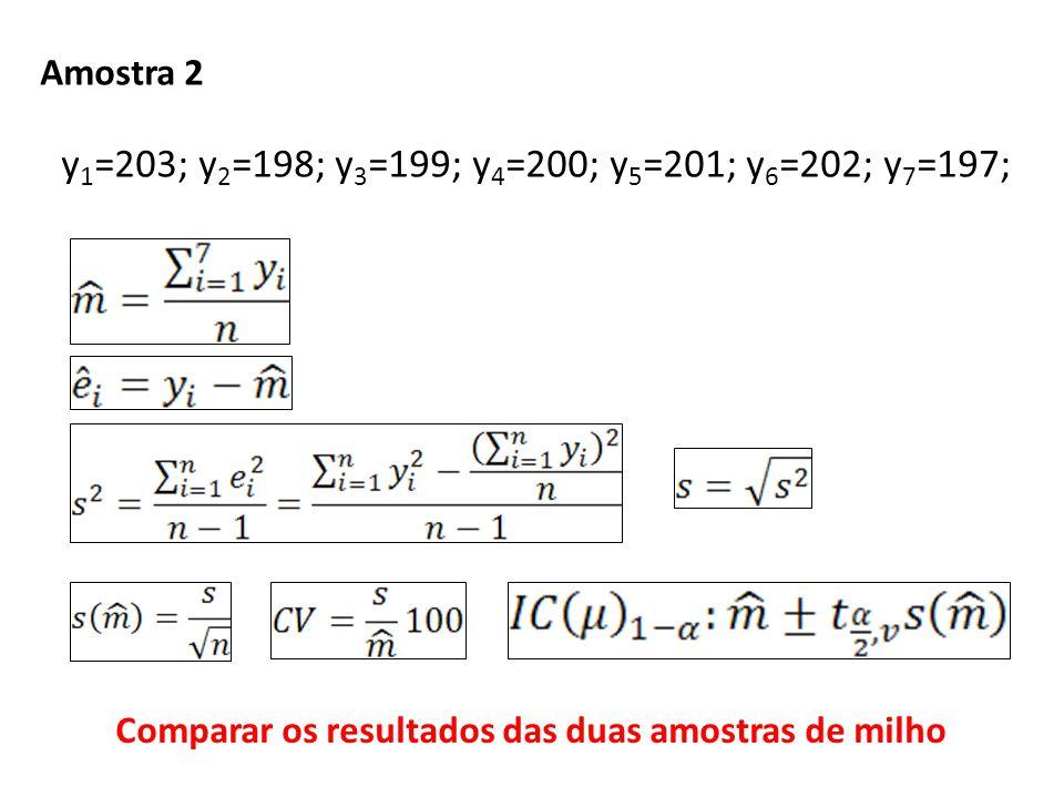 y1=203; y2=198; y3=199; y4=200; y5=201; y6=202; y7=197;