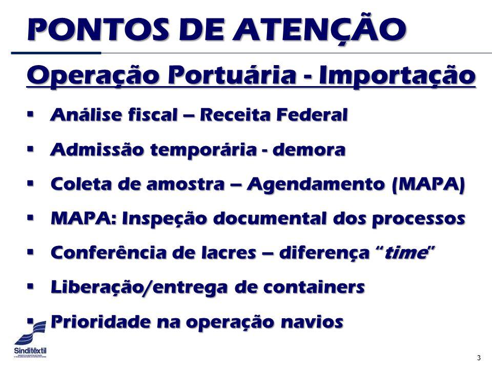 PONTOS DE ATENÇÃO Operação Portuária - Importação