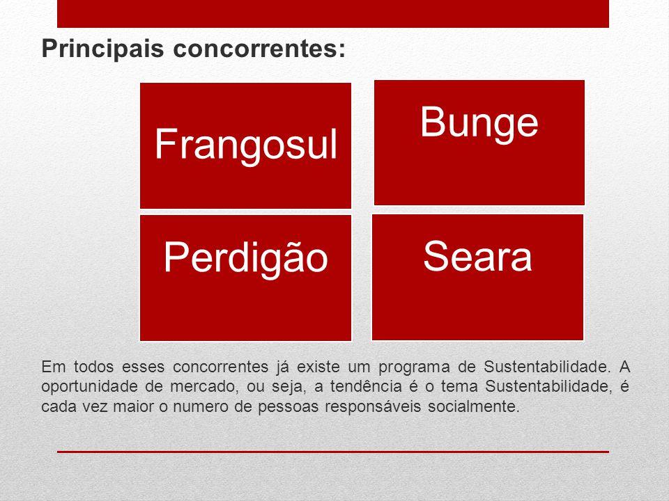 Bunge Frangosul Perdigão Seara Principais concorrentes: