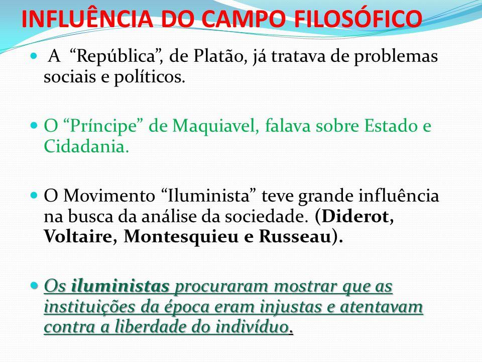 INFLUÊNCIA DO CAMPO FILOSÓFICO