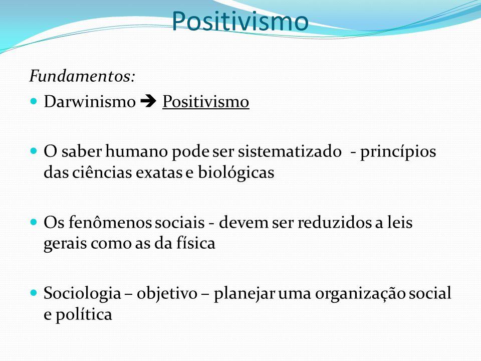 Positivismo Fundamentos: Darwinismo  Positivismo