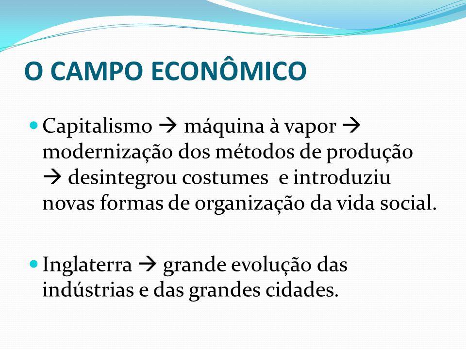 O CAMPO ECONÔMICO
