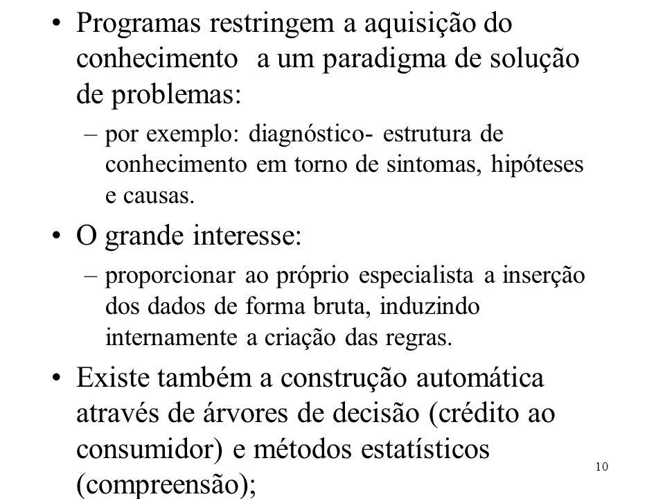 Programas restringem a aquisição do conhecimento a um paradigma de solução de problemas: