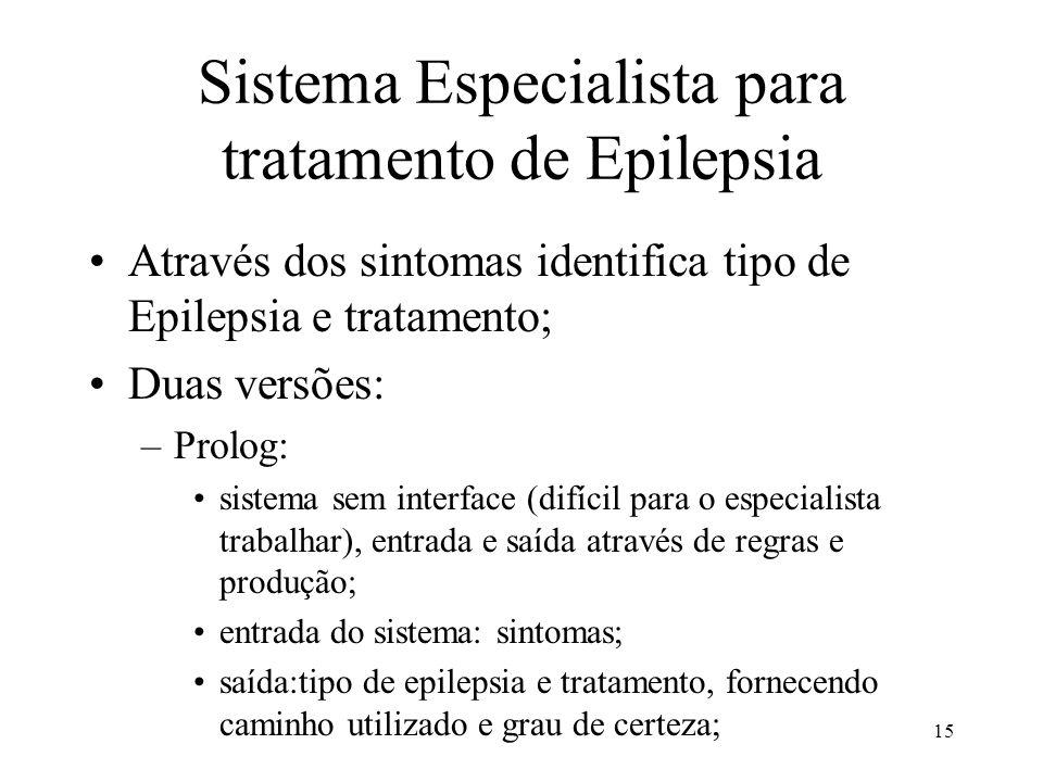 Sistema Especialista para tratamento de Epilepsia