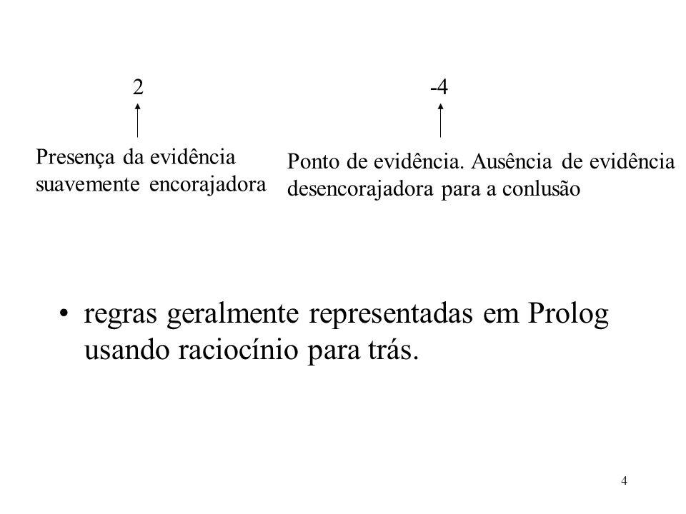 regras geralmente representadas em Prolog usando raciocínio para trás.