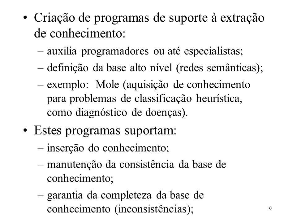 Criação de programas de suporte à extração de conhecimento:
