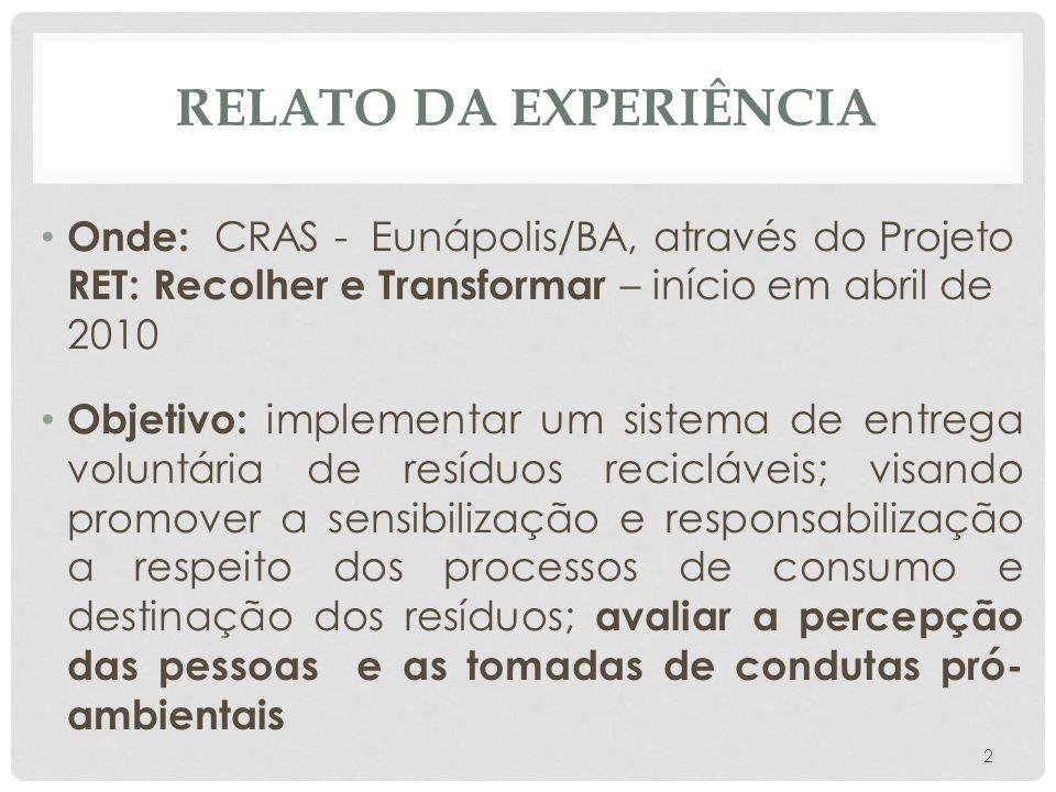 Relato da Experiência Onde: CRAS - Eunápolis/BA, através do Projeto RET: Recolher e Transformar – início em abril de 2010.