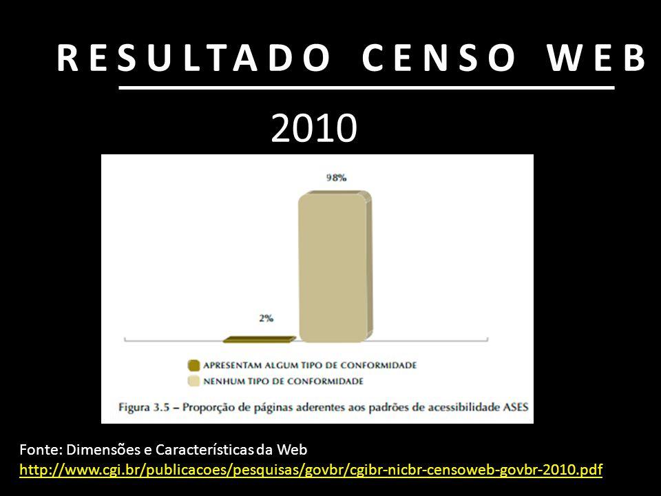 RESULTADO CENSO WEB 2010.