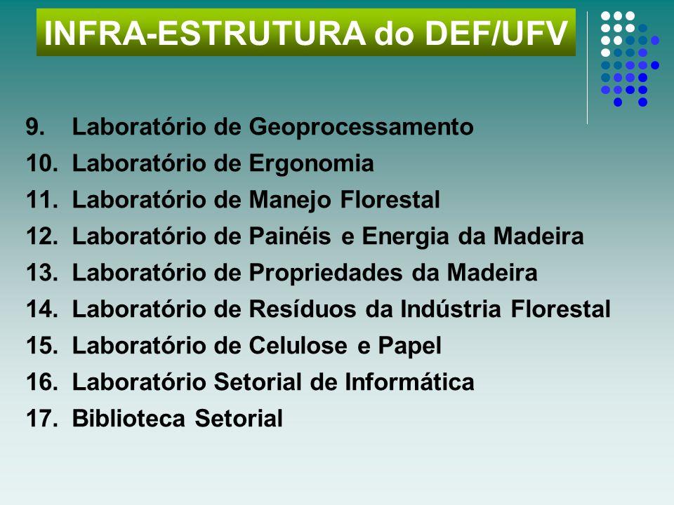 INFRA-ESTRUTURA do DEF/UFV