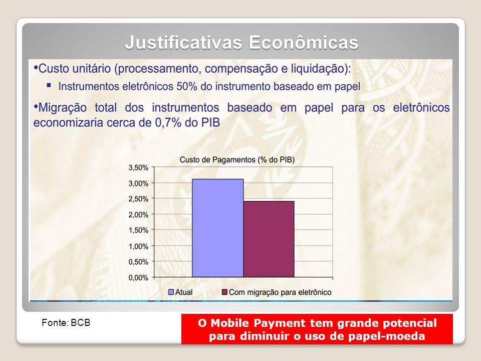 Justificativas Econômicas
