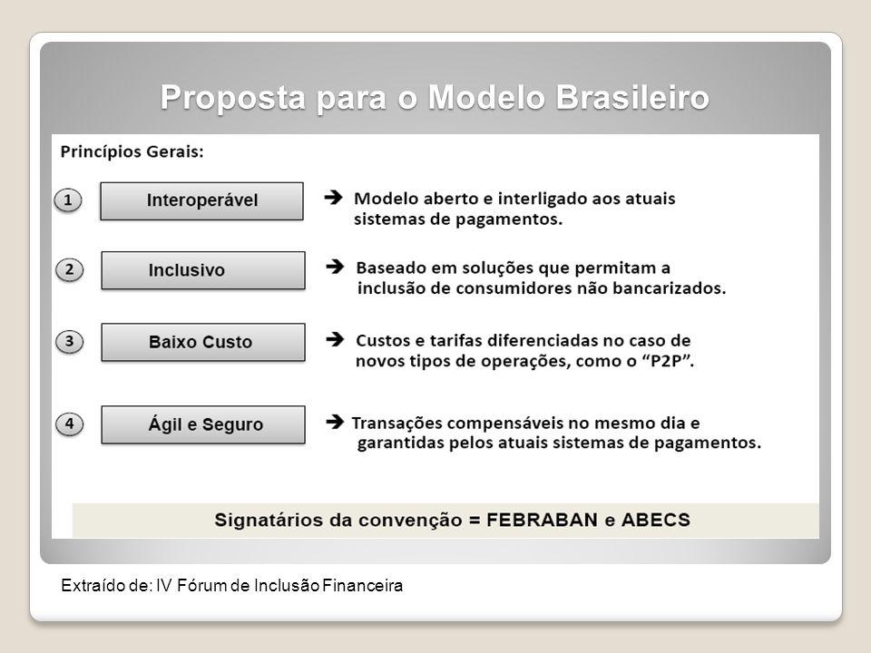 Proposta para o Modelo Brasileiro
