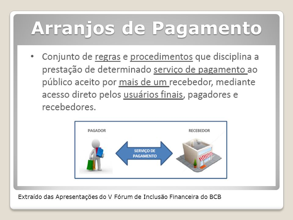 Arranjos de Pagamento Extraído das Apresentações do V Fórum de Inclusão Financeira do BCB