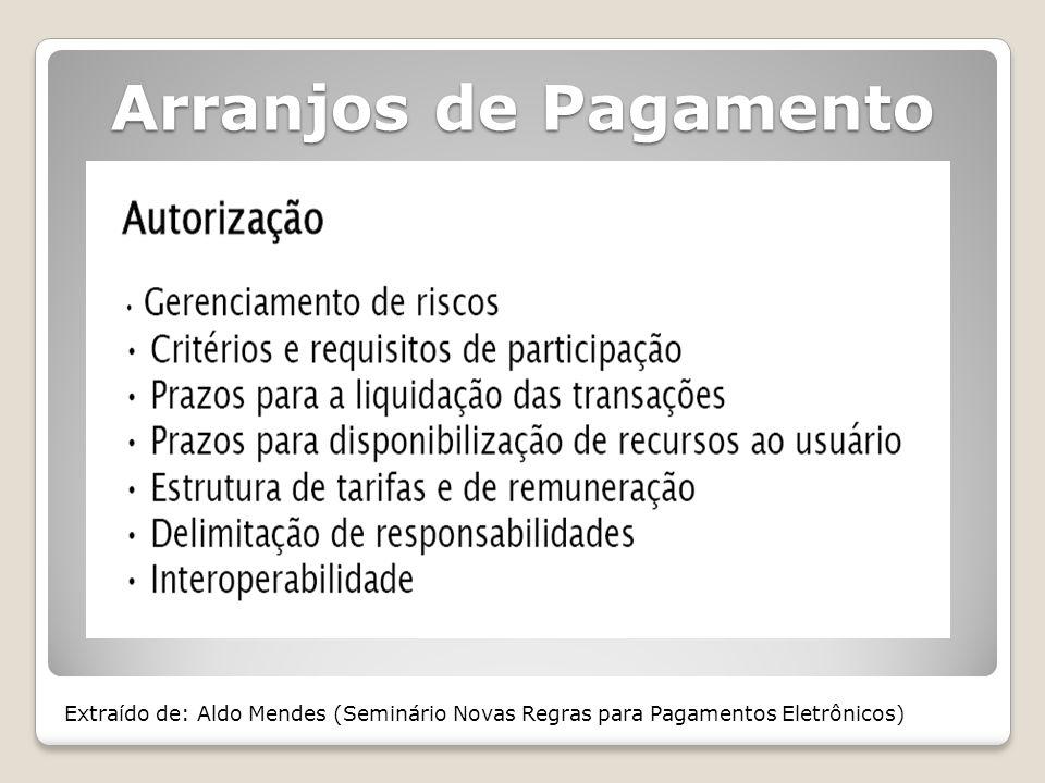 Arranjos de Pagamento Extraído de: Aldo Mendes (Seminário Novas Regras para Pagamentos Eletrônicos)