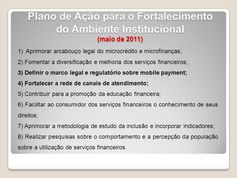 Plano de Ação para o Fortalecimento do Ambiente Institucional (maio de 2011)