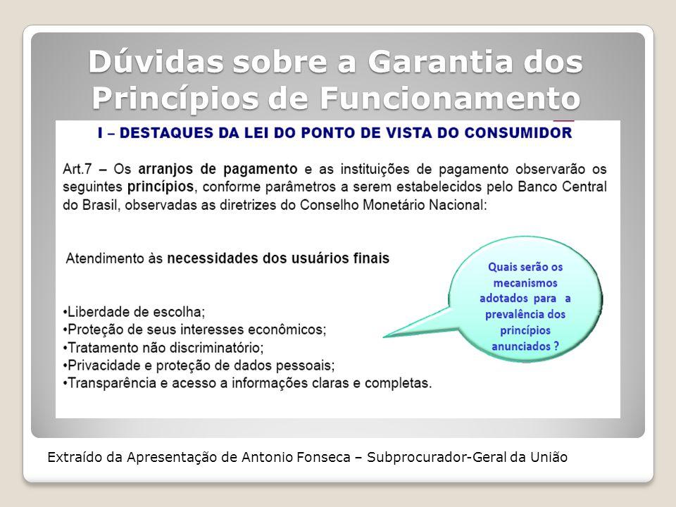 Dúvidas sobre a Garantia dos Princípios de Funcionamento