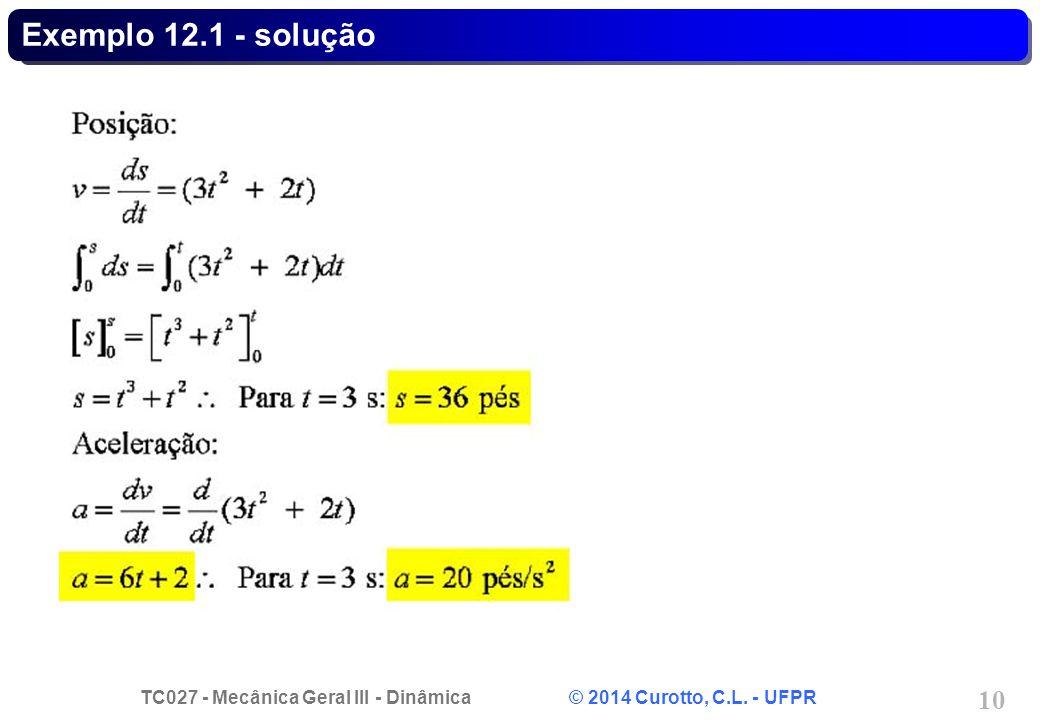 Exemplo 12.1 - solução