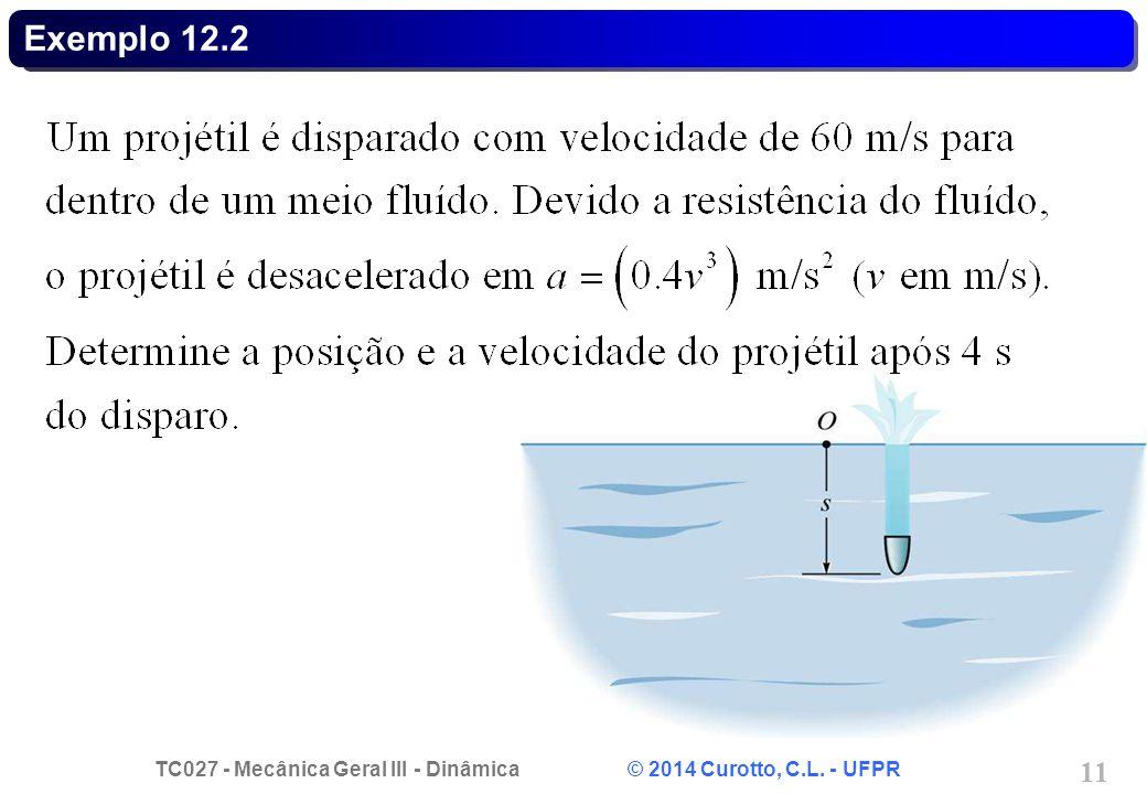 Exemplo 12.2
